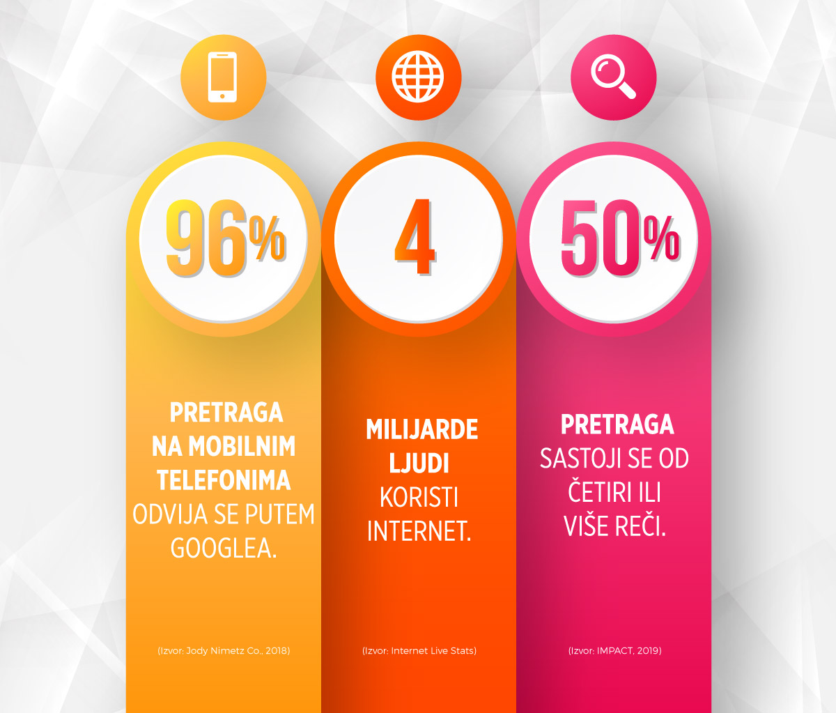 infografik o digitalnom marketingu
