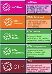 ECDL proizvodi
