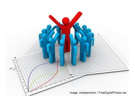 upravljanje organizacijom